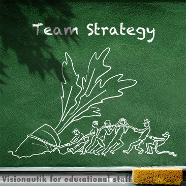 Team strategy product